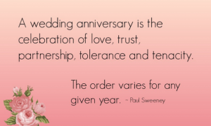 Anniversary Quotes Order